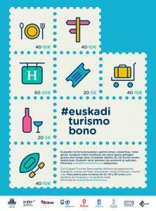 euskadi-turismo-bono KARTEL